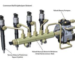 Common Rail Direkt Enjeksiyon Sistemi